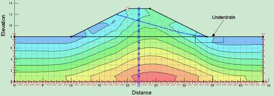 GeoStudio 岩土分析软件介绍