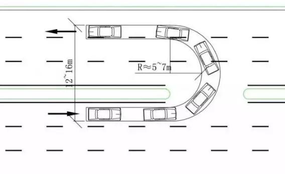 城市道路设计中,掉头通道出入口如何设计?
