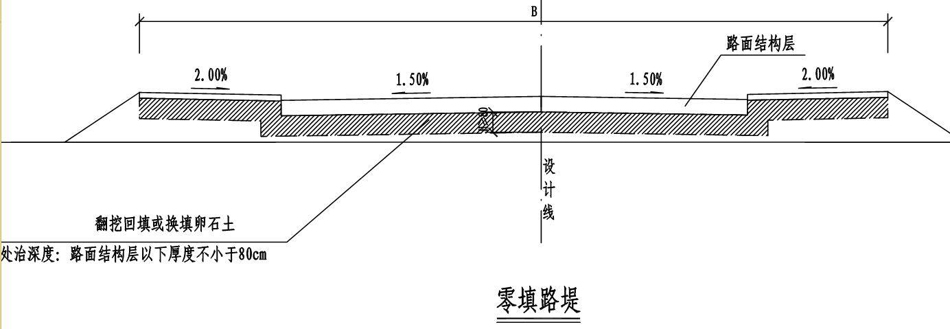 什么是零填零挖路基处理图