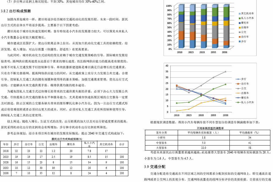 道路可行性研究和初步设计交通量预测模板