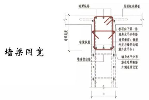 结构钢筋89种构件图解完整版