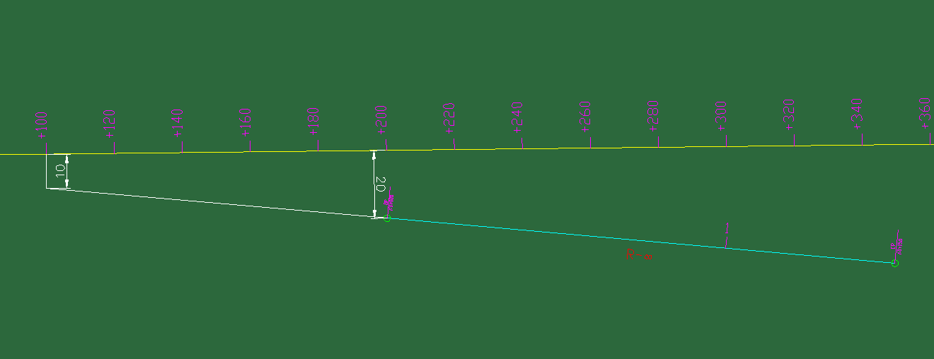 立交路线设计的四种起点接线方式(终点不接线)