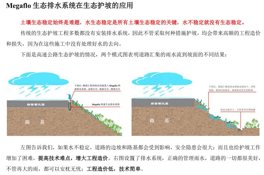 海绵城市——快速排水系统