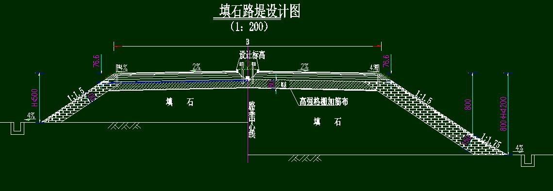 不同路基边坡防护设计方案比选分析表