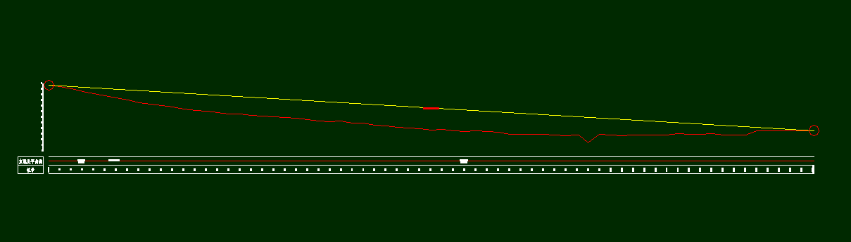旧路改造纵断面地面线明显错误如何修改?