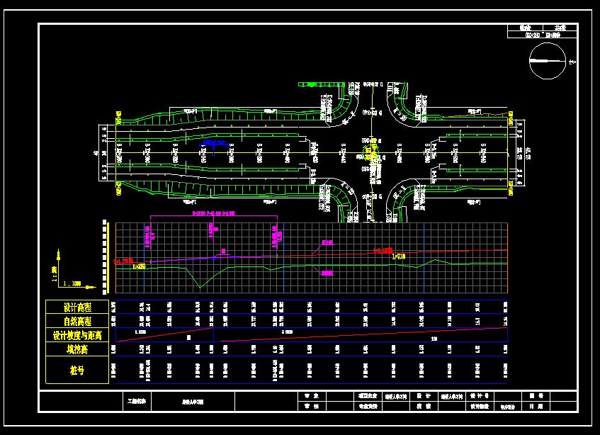 鸿业道路设计快速绘制平纵缩图的方法