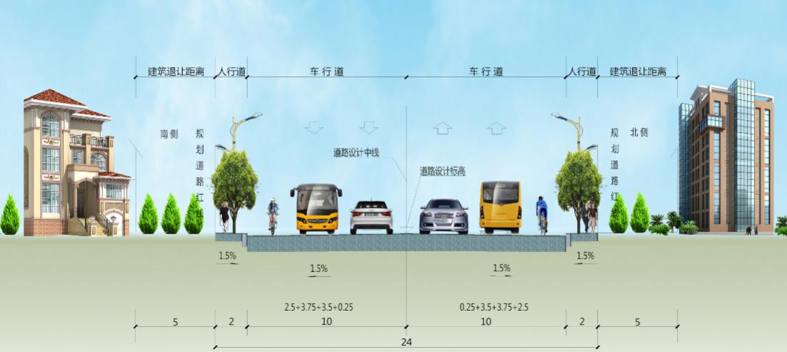 公路与城市道路设计学习入门