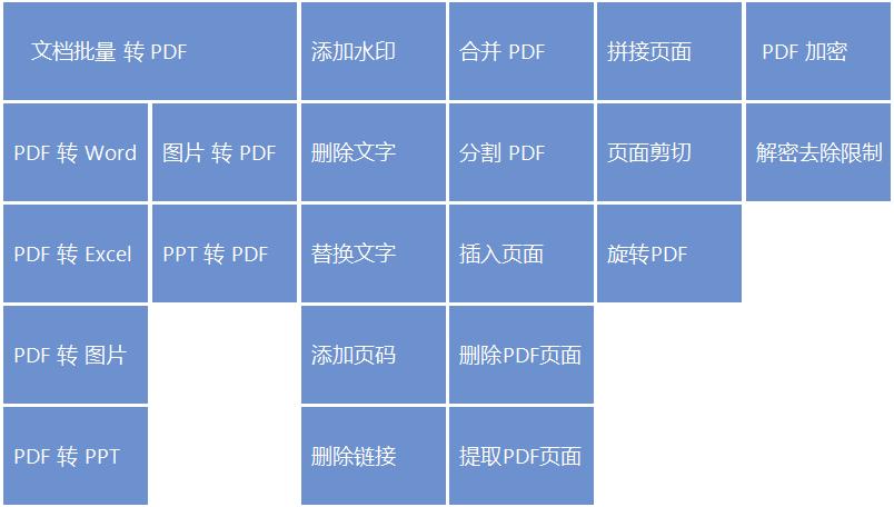 PDF转换工具永久使用版本