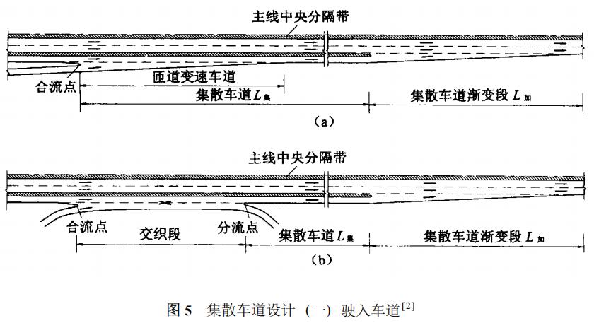 高速公路集散车道设置原则和设计方法.pdf