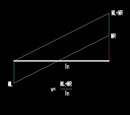 三张图解答框架梁的强剪弱弯原理(原创)
