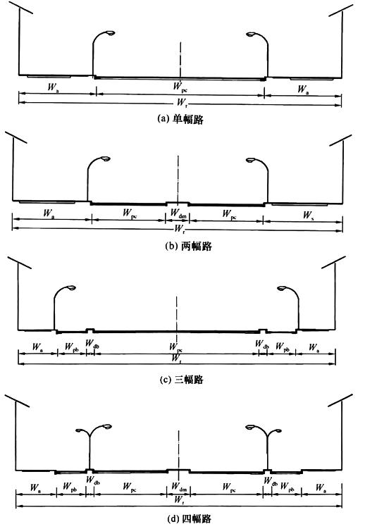 道路设计中横断面布置规定