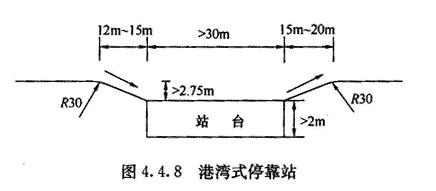 城市道路公交站台设计的规定和要求