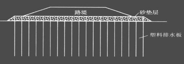 十种软土地基处理施工方法总结