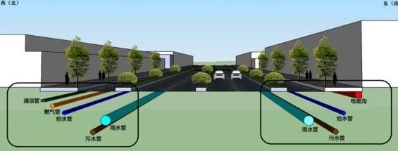 城市道路设计横断面的类型和布置方法