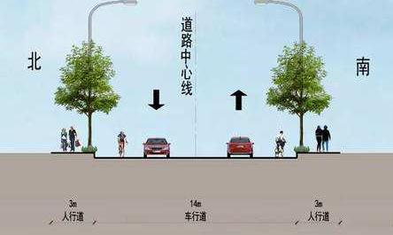 城市道路横断面设计应该如何进行规划?