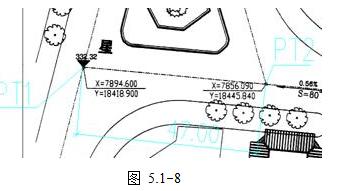 鸿业市政道路设计软件综合设置教程